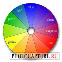 Настройки баланса белого в фотокамере при съёмке на улице